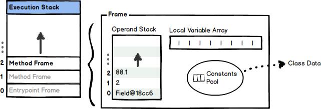 Java Bytecode Hacking For Fun And Profit